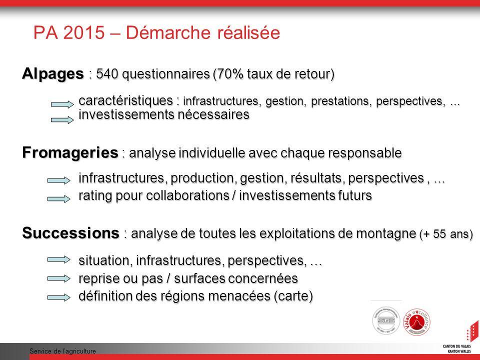 Service de lagriculture PA 2015 – Démarche réalisée Alpages : 540 questionnaires (70% taux de retour) caractéristiques : infrastructures, gestion, prestations, perspectives,...