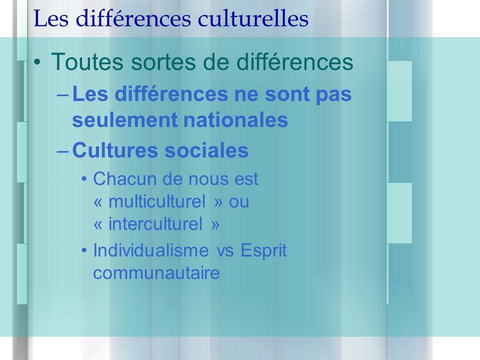 Les différences culturelles Toutes sortes de différences –Les différences ne sont pas seulement nationales –Cultures sociales Chacun de nous est « mul