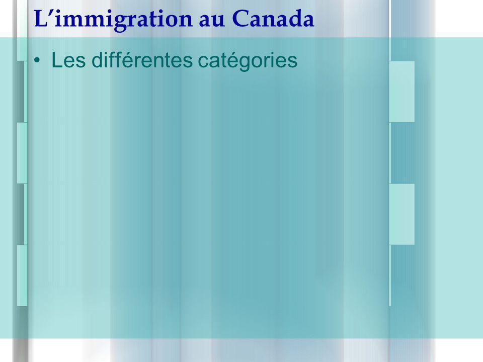Limmigration au Canada Les différentes catégories