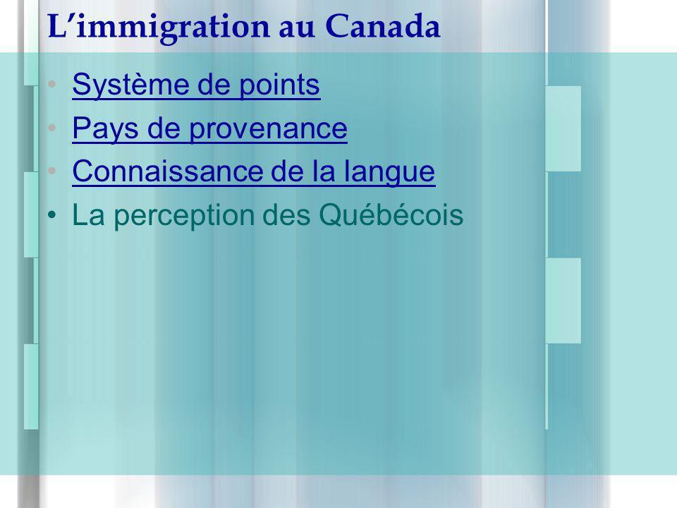 Limmigration au Canada Système de points Pays de provenance Connaissance de la langue La perception des Québécois
