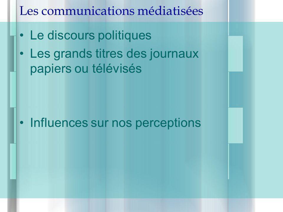Les communications médiatisées Le discours politiques Les grands titres des journaux papiers ou télévisés Influences sur nos perceptions