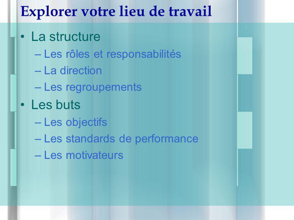 Explorer votre lieu de travail La structure –Les rôles et responsabilités –La direction –Les regroupements Les buts –Les objectifs –Les standards de p