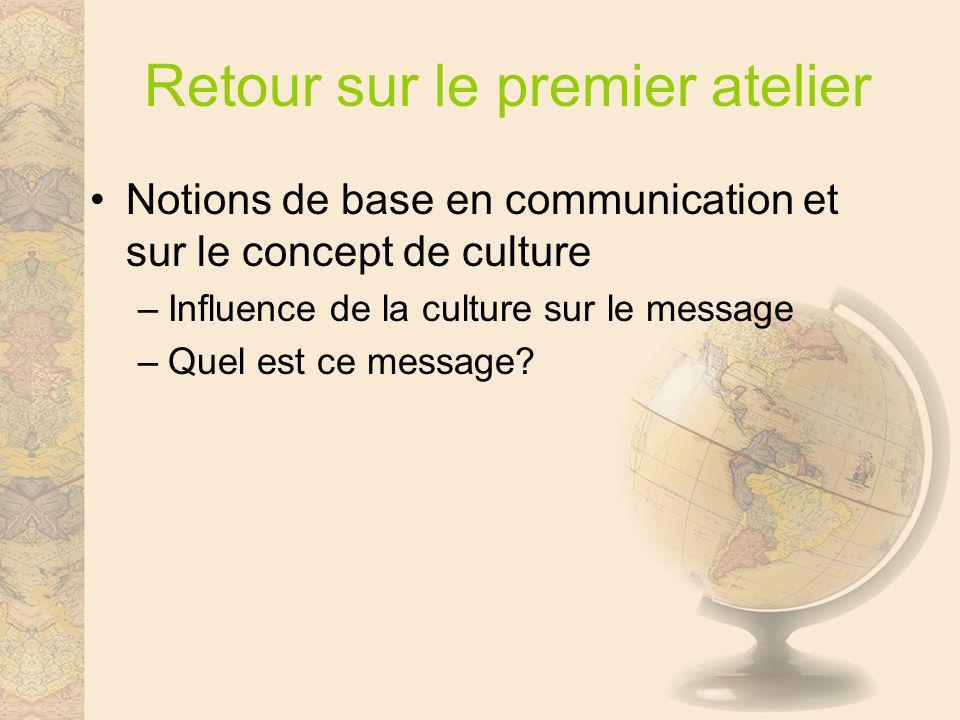 Retour sur le premier atelier Notions de base en communication et sur le concept de culture –Influence de la culture sur le message –Quel est ce messa