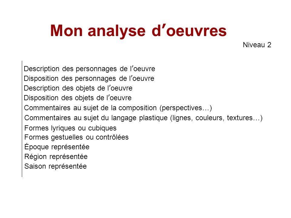 Mon analyse doeuvres Niveau 2 Description des personnages de loeuvre Disposition des personnages de loeuvre Description des objets de loeuvre Disposit
