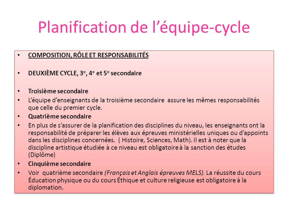 Planification de léquipe-cycle COMPOSITION, RÔLE ET RESPONSABILITÉS PREMIER CYCLE 1 E ET 2 E SECONDAIRE Léquipe se compose de tous les enseignants aya