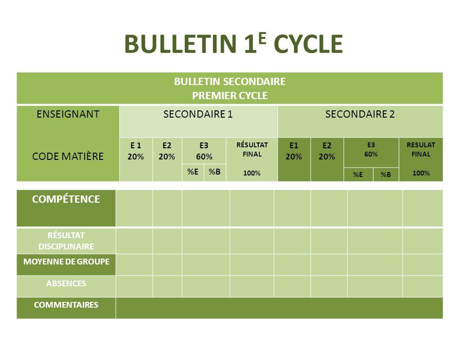 BULLETIN SCOLAIRE À compter de lannée scolaire 2011-2012 les écoles primaires et secondaires du Québec auront un BULLETIN UNIQUE. Le bulletin à pour b