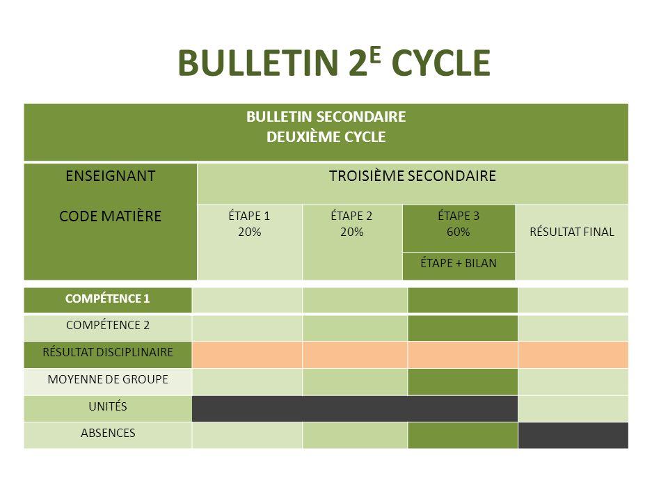 BULLETIN SECONDAIRE PREMIER CYCLE ENSEIGNANT CODE MATIÈRE SECONDAIRE 1SECONDAIRE 2 E 1 20% E2 20% E3 60% RÉSULTAT FINAL 100% E1 20% E2 20% E3 60% RESU