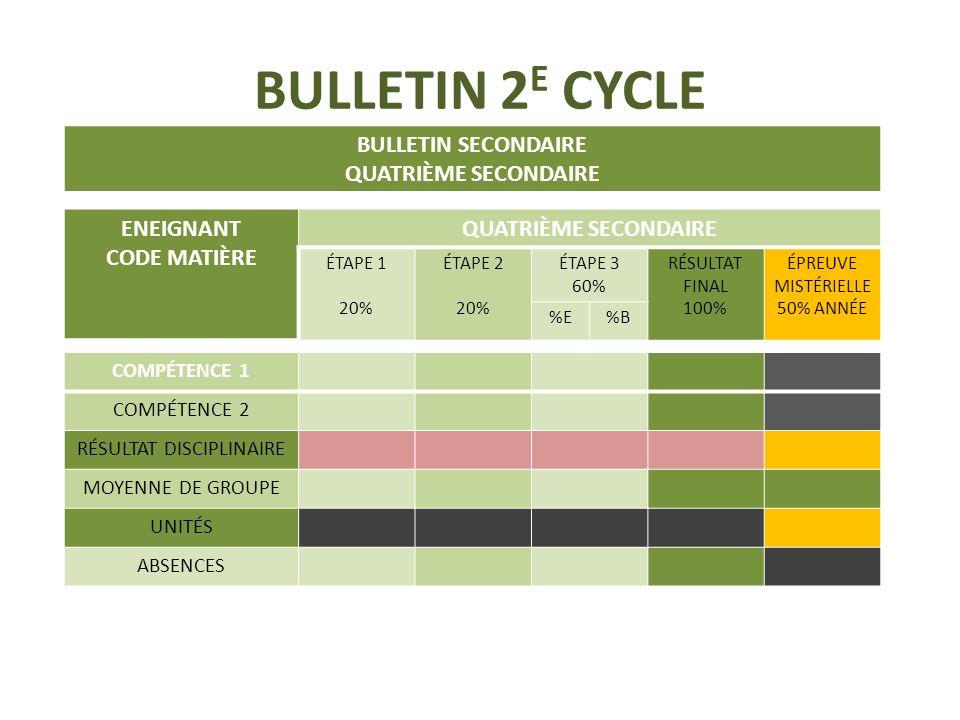 BULLETIN SECONDAIRE DEUXIÈME CYCLE ENSEIGNANT CODE MATIÈRE TROISIÈME SECONDAIRE ÉTAPE 1 20% ÉTAPE 2 20% ÉTAPE 3 60%RÉSULTAT FINAL ÉTAPE + BILAN COMPÉT