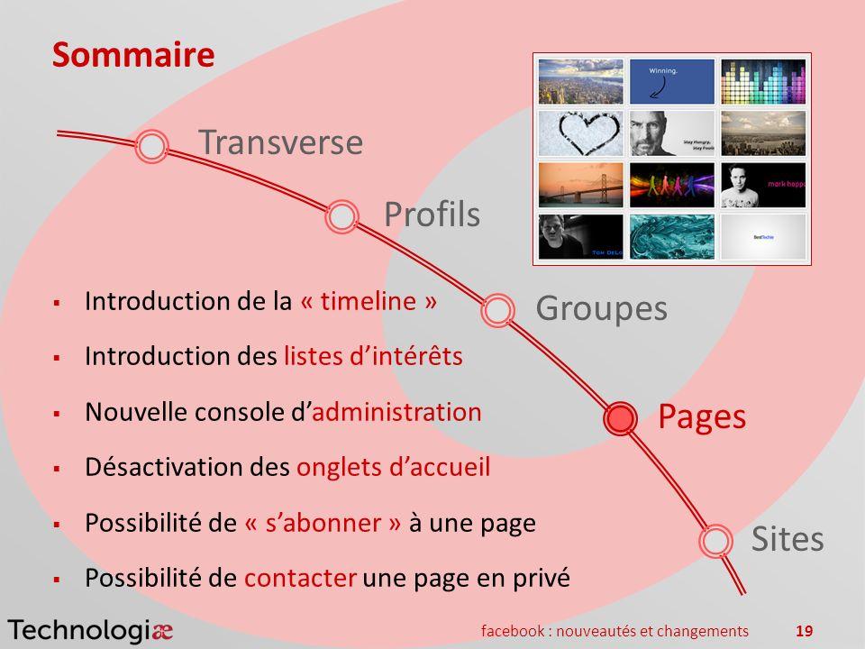facebook : nouveautés et changements19 Sommaire Pages Groupes Sites Transverse Introduction de la « timeline » Introduction des listes dintérêts Nouve
