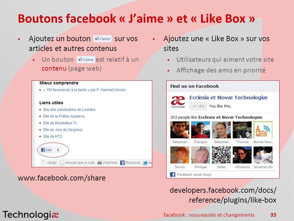 facebook : nouveautés et changements35 Boutons facebook « Jaime » et « Like Box » Ajoutez un bouton sur vos articles et autres contenus Un bouton est