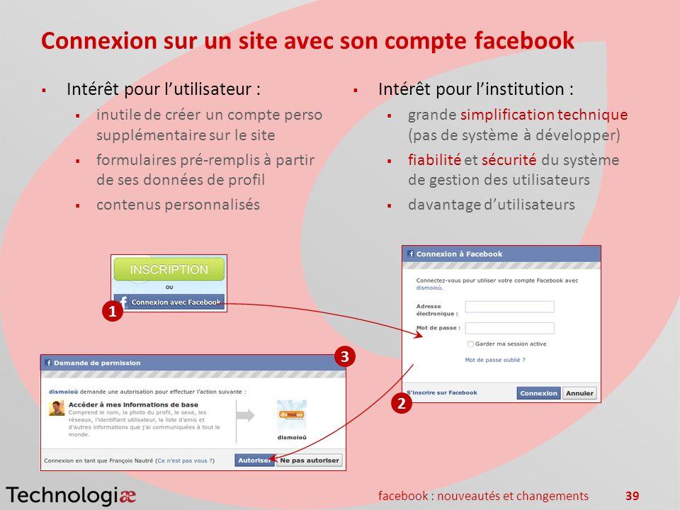 facebook : nouveautés et changements39 Connexion sur un site avec son compte facebook Intérêt pour lutilisateur : inutile de créer un compte perso sup