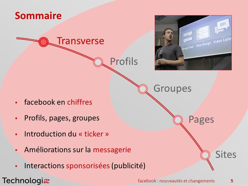 facebook : nouveautés et changements5 Sommaire Pages Groupes Profils Sites Transverse facebook en chiffres Profils, pages, groupes Introduction du « t