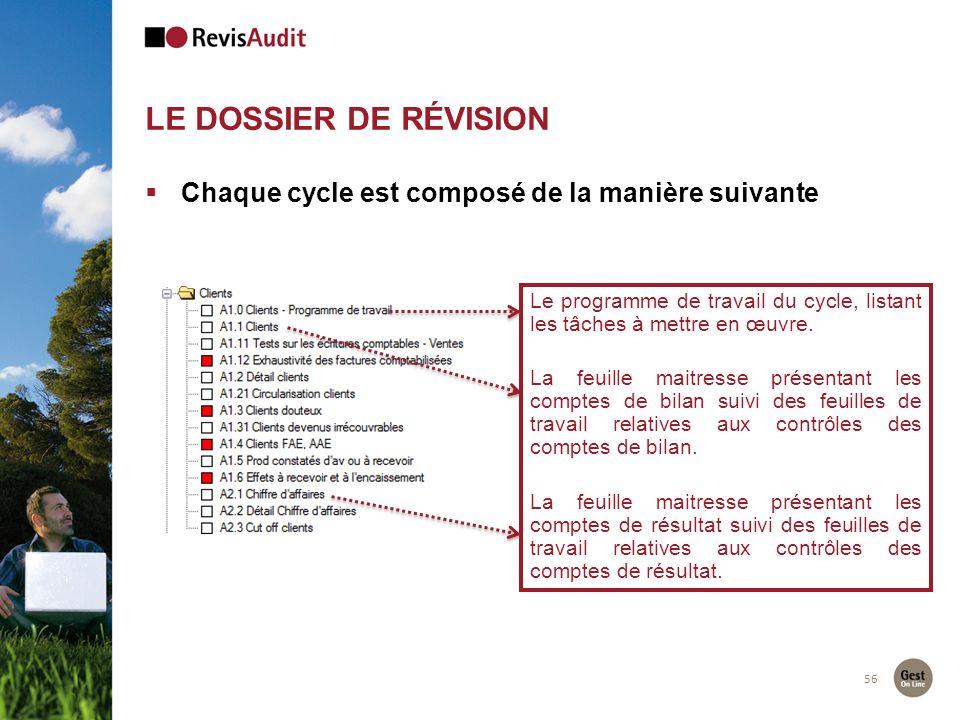 LE DOSSIER DE RÉVISION 56 Chaque cycle est composé de la manière suivante Le programme de travail du cycle, listant les tâches à mettre en œuvre. La f