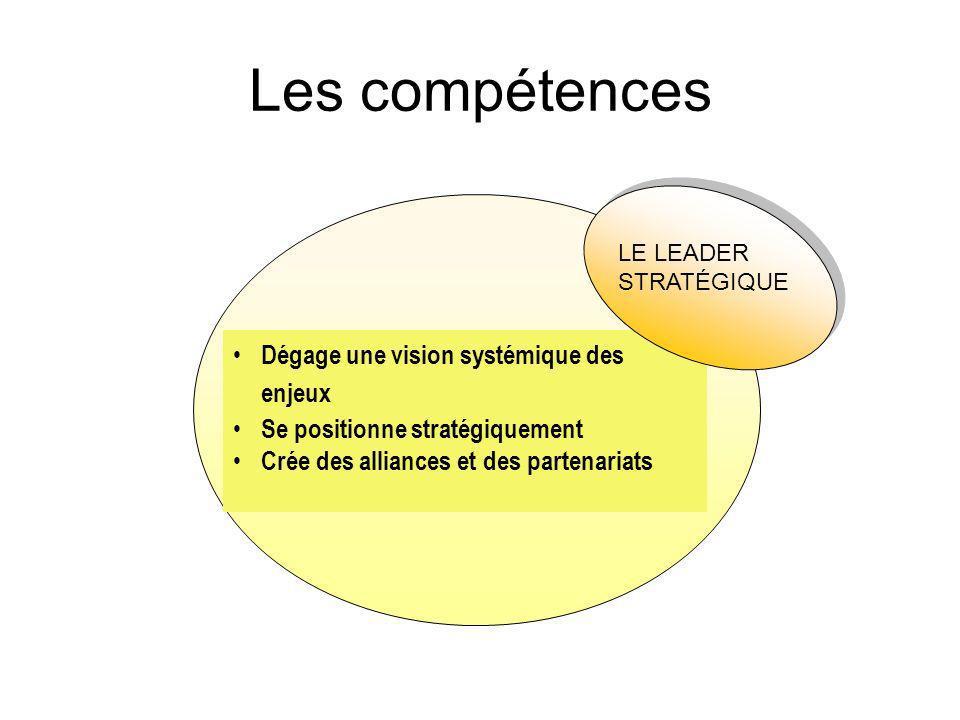 Savoir agir de façon éthique en soutien à la mission de lécole et du centre dans le respect des encadrements Les compétences LE LEADER STRATÉGIQUE EXE