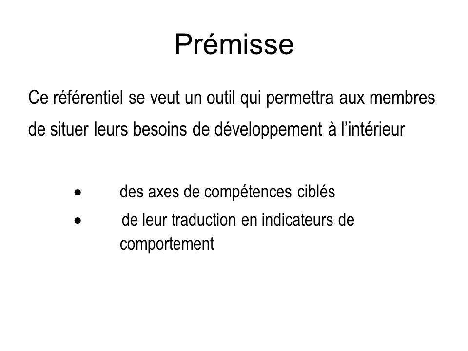 Prémisse Ce référentiel se veut un outil qui permettra aux membres de situer leurs besoins de développement à lintérieur des axes de compétences ciblé