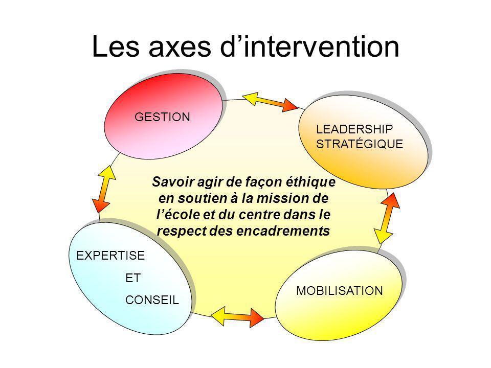 Savoir agir de façon éthique en soutien à la mission de lécole et du centre dans le respect des encadrements Les axes dintervention GESTION EXPERTISE