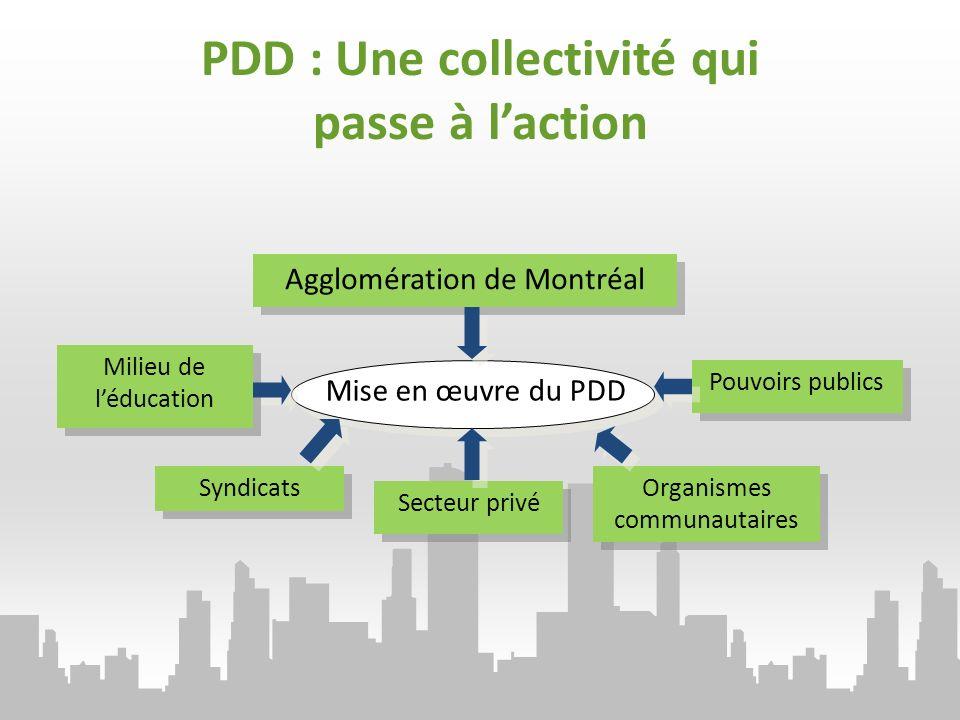 PDD : Une collectivité qui passe à laction Mise en œuvre du PDD Agglomération de Montréal Pouvoirs publics Organismes communautaires Milieu de léducation Secteur privé Syndicats