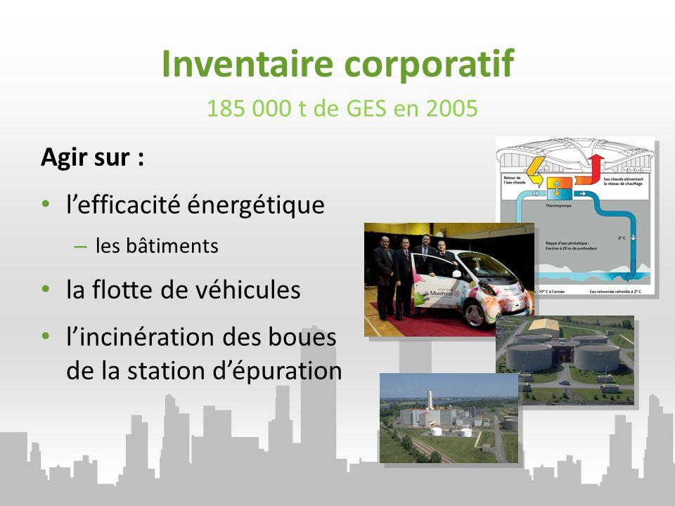 Inventaire corporatif Agir sur : lefficacité énergétique – les bâtiments la flotte de véhicules lincinération des boues de la station dépuration 185 000 t de GES en 2005