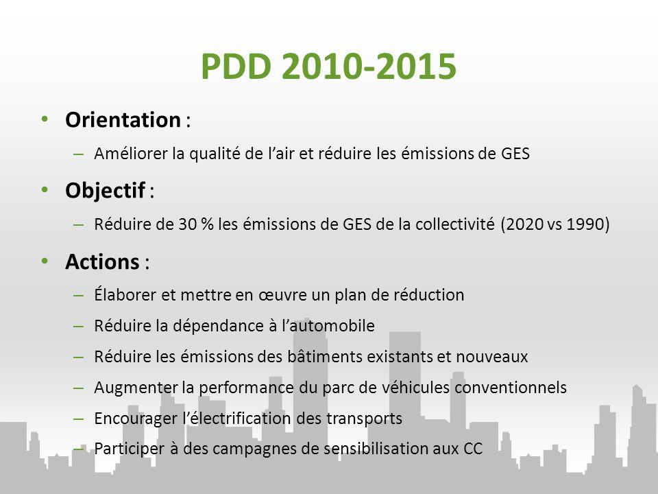 PDD 2010-2015 Orientation : – Améliorer la qualité de lair et réduire les émissions de GES Objectif : – Réduire de 30 % les émissions de GES de la collectivité (2020 vs 1990) Actions : – Élaborer et mettre en œuvre un plan de réduction – Réduire la dépendance à lautomobile – Réduire les émissions des bâtiments existants et nouveaux – Augmenter la performance du parc de véhicules conventionnels – Encourager lélectrification des transports – Participer à des campagnes de sensibilisation aux CC