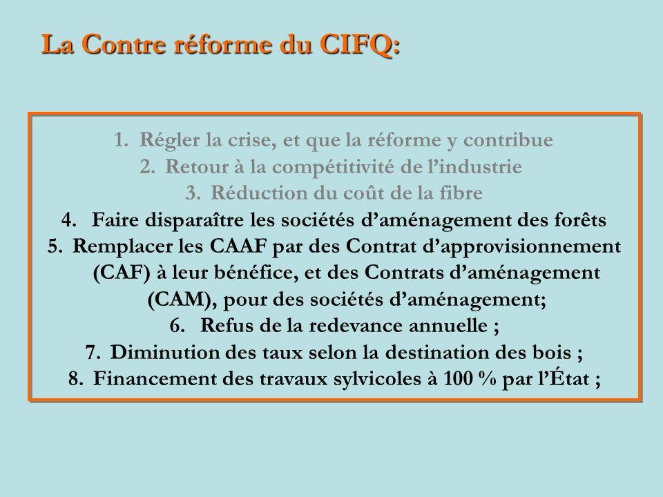 La Contre réforme du CIFQ: 1.Régler la crise, et que la réforme y contribue 2.Retour à la compétitivité de lindustrie 3.Réduction du coût de la fibre 4.