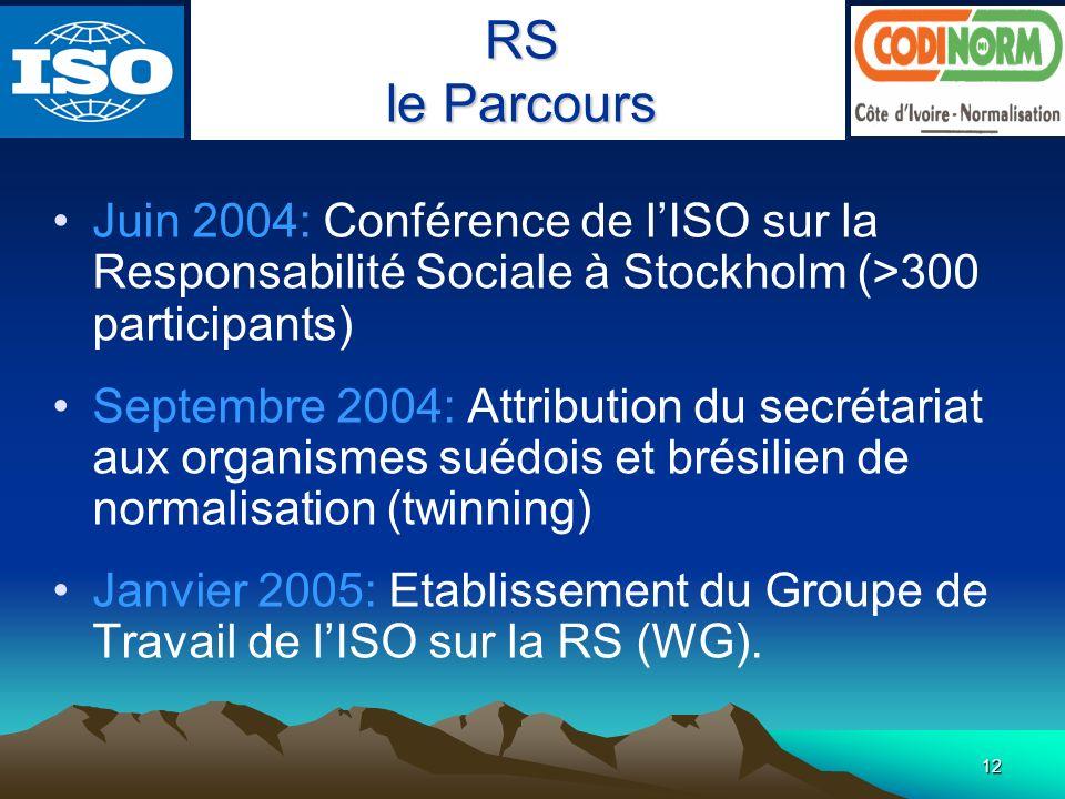 12 Juin 2004: Conférence de lISO sur la Responsabilité Sociale à Stockholm (>300 participants) Septembre 2004: Attribution du secrétariat aux organism