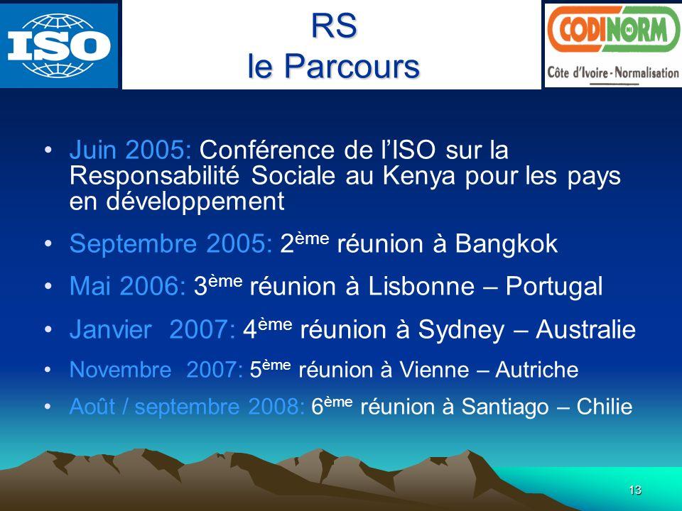 13 Juin 2005: Conférence de lISO sur la Responsabilité Sociale au Kenya pour les pays en développement Septembre 2005: 2 ème réunion à Bangkok Mai 200