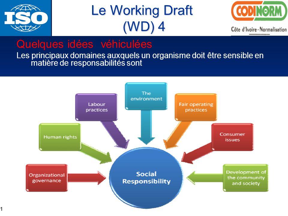 23 Quelques idées véhiculées Les principaux domaines auxquels un organisme doit être sensible en matière de responsabilités sont Le Working Draft (WD)