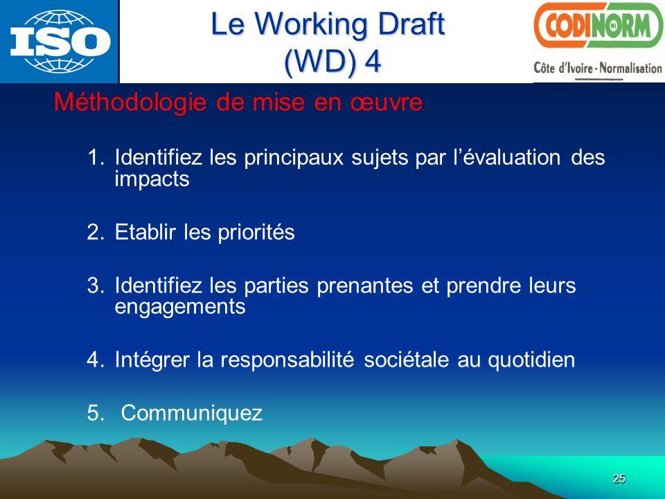 25 Méthodologie de mise en œuvre 1.Identifiez les principaux sujets par lévaluation des impacts 2.Etablir les priorités 3.Identifiez les parties prena