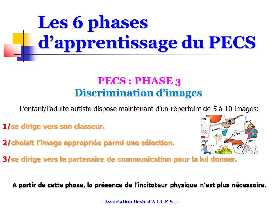 Les 6 phases dapprentissage du PECS PECS : PHASE 3 Discrimination dimages Discrimination dimages Lenfant/ladulte autiste dispose maintenant dun répertoire de 5 à 10 images: 1/se dirige vers son classeur.