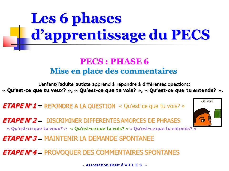 Les 6 phases dapprentissage du PECS PECS : PHASE 6 Mise en place des commentaires Mise en place des commentaires Lenfant/ladulte autiste apprend à répondre à différentes questions: « Quest-ce que tu veux.