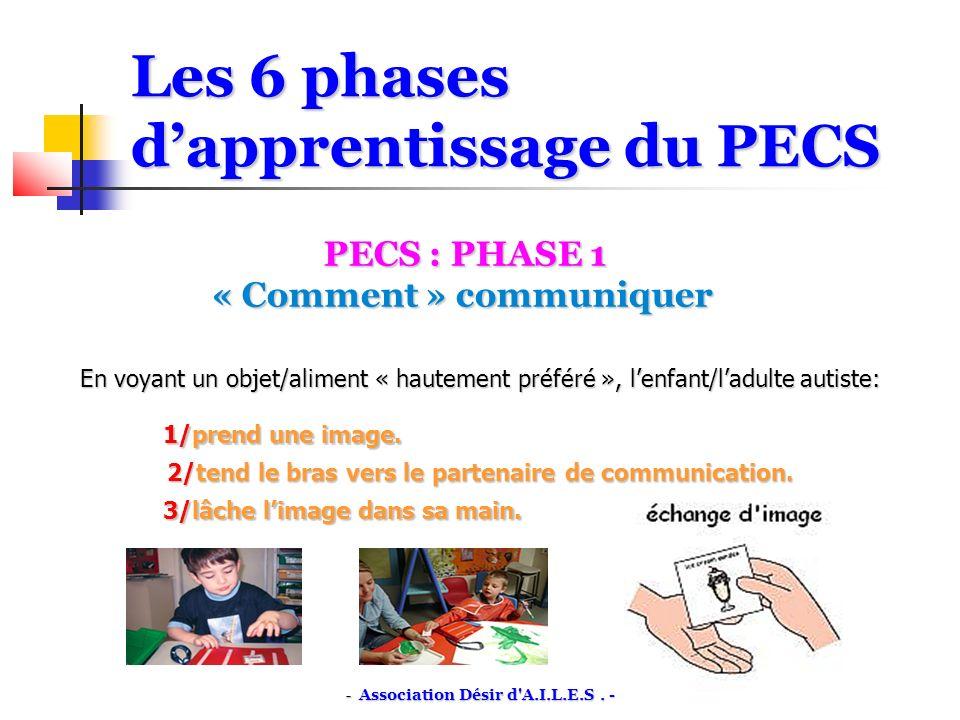 Les 6 phases dapprentissage du PECS PECS : PHASE 1 « Comment » communiquer PECS : PHASE 1 « Comment » communiquer En voyant un objet/aliment « hautement préféré », lenfant/ladulte autiste: 1/prend une image.