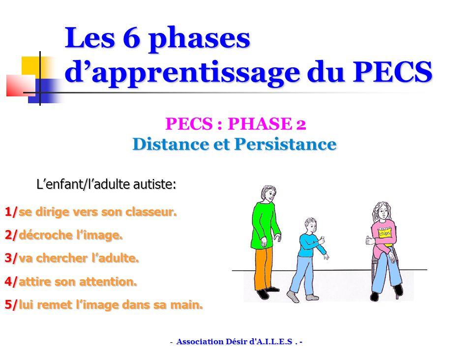 Les 6 phases dapprentissage du PECS PECS : PHASE 2 Distance et Persistance Distance et Persistance 1/se dirige vers son classeur.