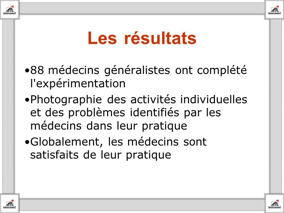 Les résultats 88 médecins généralistes ont complété l'expérimentation Photographie des activités individuelles et des problèmes identifiés par les méd