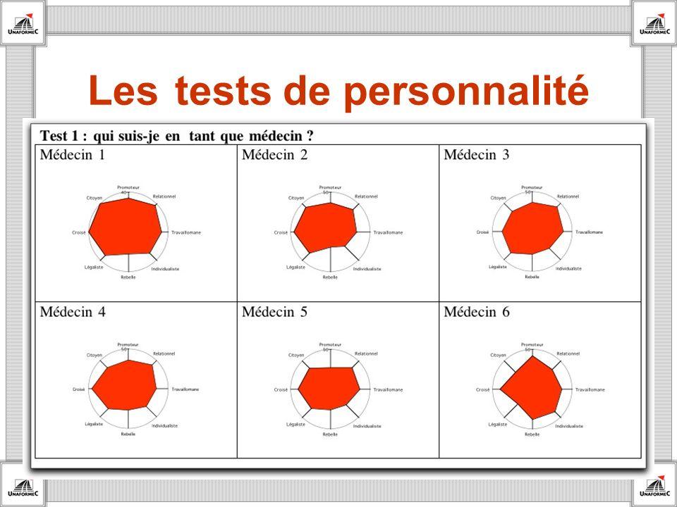Les tests de personnalité