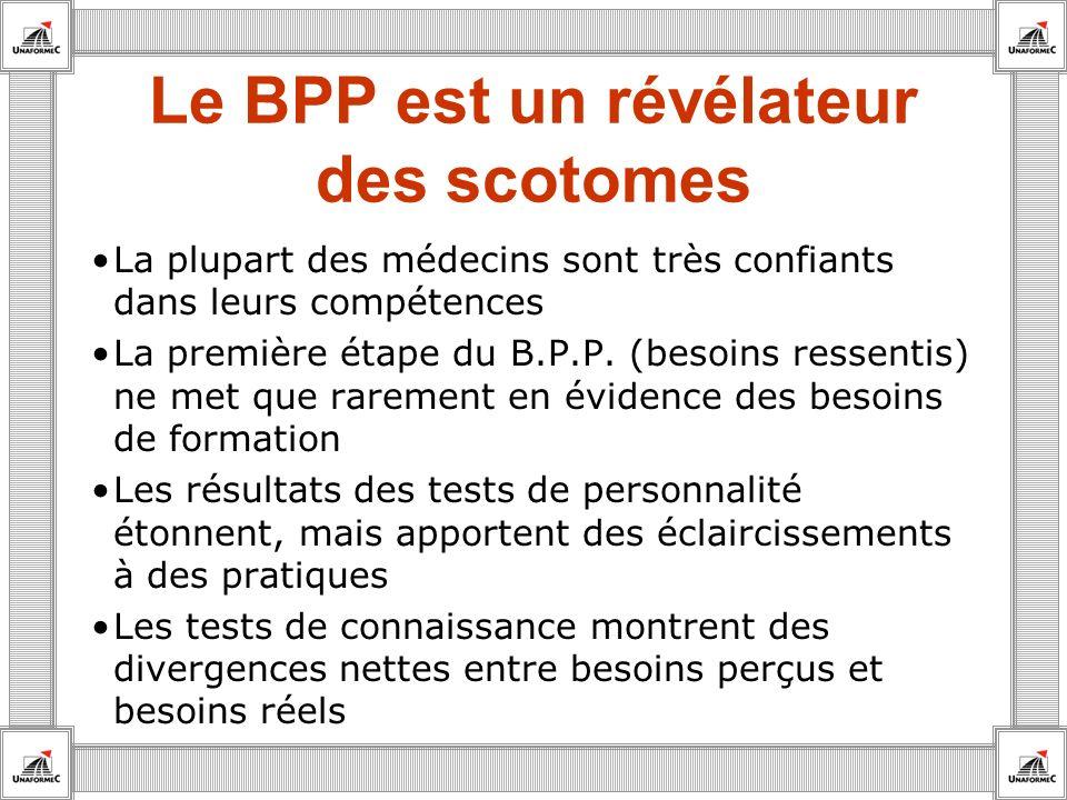 Le BPP est un révélateur des scotomes La plupart des médecins sont très confiants dans leurs compétences La première étape du B.P.P. (besoins ressenti