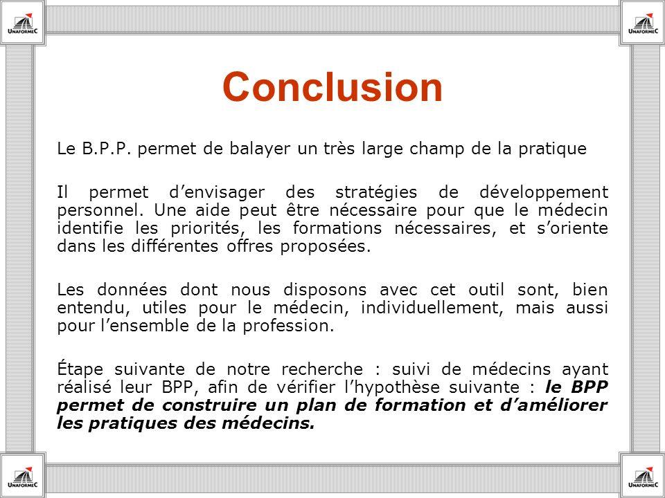 Conclusion Le B.P.P. permet de balayer un très large champ de la pratique Il permet denvisager des stratégies de développement personnel. Une aide peu