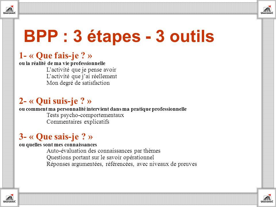 BPP : 3 étapes - 3 outils 1- « Que fais-je ? » ou la réalité de ma vie professionnelle Lactivité que je pense avoir Lactivité que jai réellement Mon d