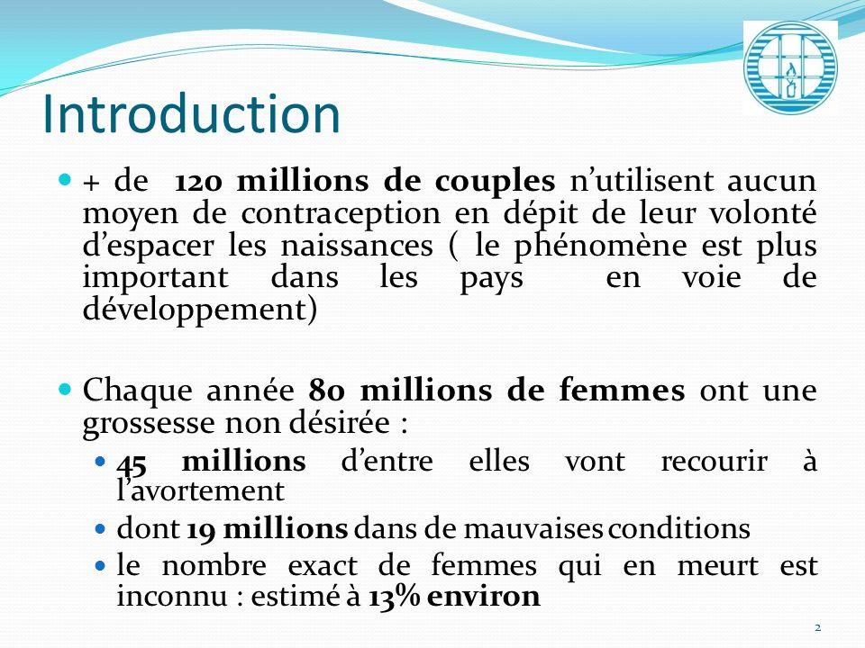 Introduction + de 120 millions de couples nutilisent aucun moyen de contraception en dépit de leur volonté despacer les naissances ( le phénomène est