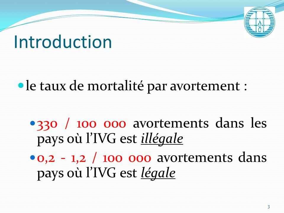 Introduction le taux de mortalité par avortement : 330 / 100 000 avortements dans les pays où lIVG est illégale 0,2 - 1,2 / 100 000 avortements dans p