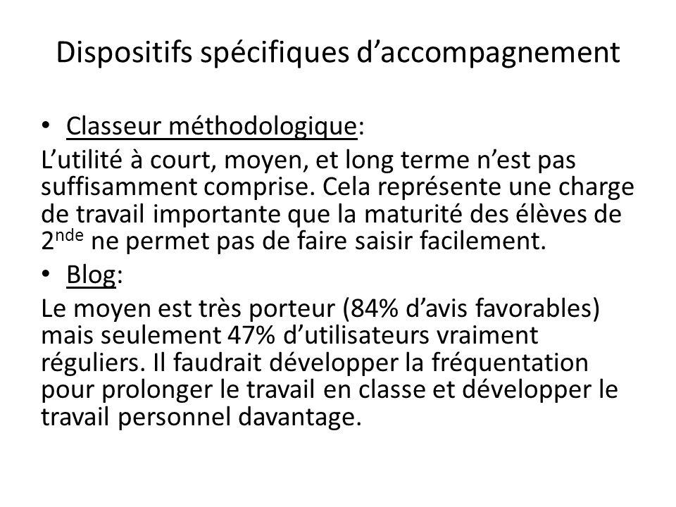 Dispositifs spécifiques daccompagnement Classeur méthodologique: Lutilité à court, moyen, et long terme nest pas suffisamment comprise.