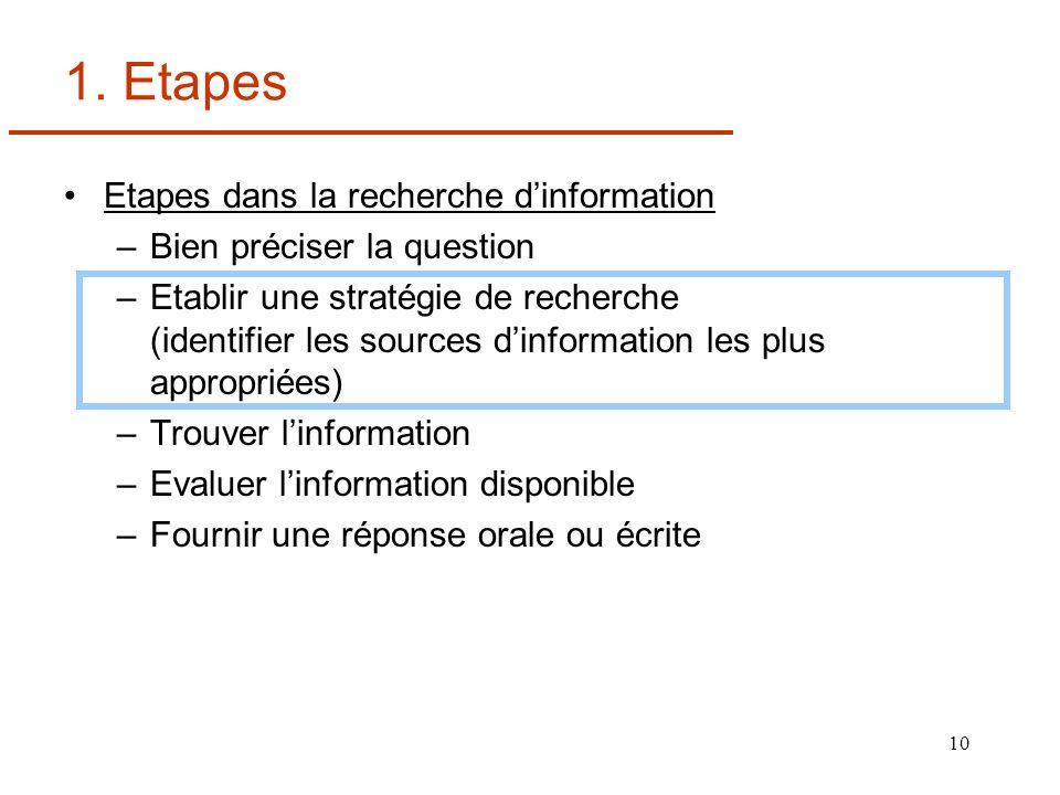 10 1. Etapes Etapes dans la recherche dinformation –Bien préciser la question –Etablir une stratégie de recherche (identifier les sources dinformation