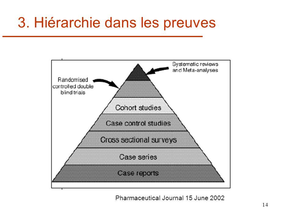 14 Pharmaceutical Journal 15 June 2002 3. Hiérarchie dans les preuves
