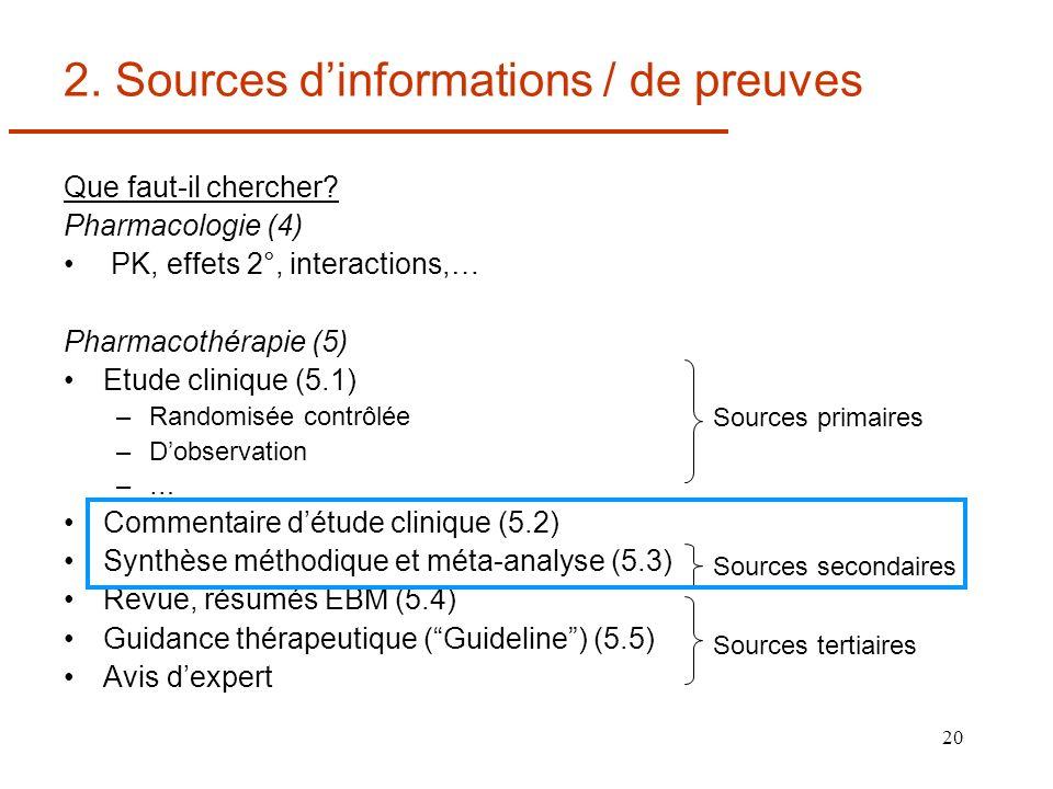 20 2. Sources dinformations / de preuves Que faut-il chercher? Pharmacologie (4) PK, effets 2°, interactions,… Pharmacothérapie (5) Etude clinique (5.