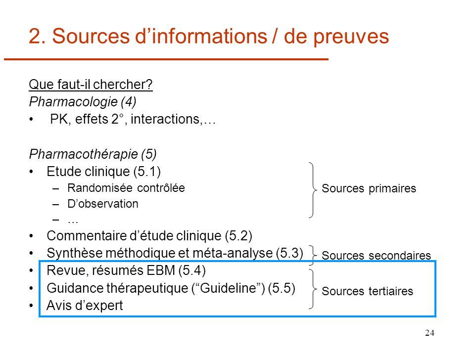 24 2. Sources dinformations / de preuves Que faut-il chercher? Pharmacologie (4) PK, effets 2°, interactions,… Pharmacothérapie (5) Etude clinique (5.