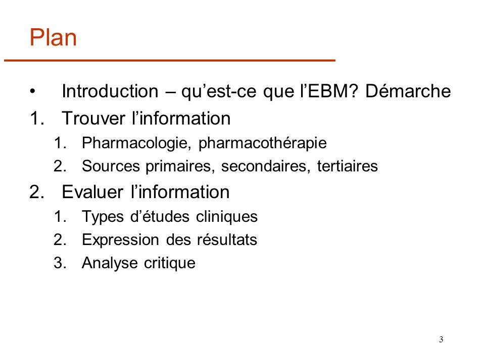 3 Plan Introduction – quest-ce que lEBM? Démarche 1.Trouver linformation 1.Pharmacologie, pharmacothérapie 2.Sources primaires, secondaires, tertiaire