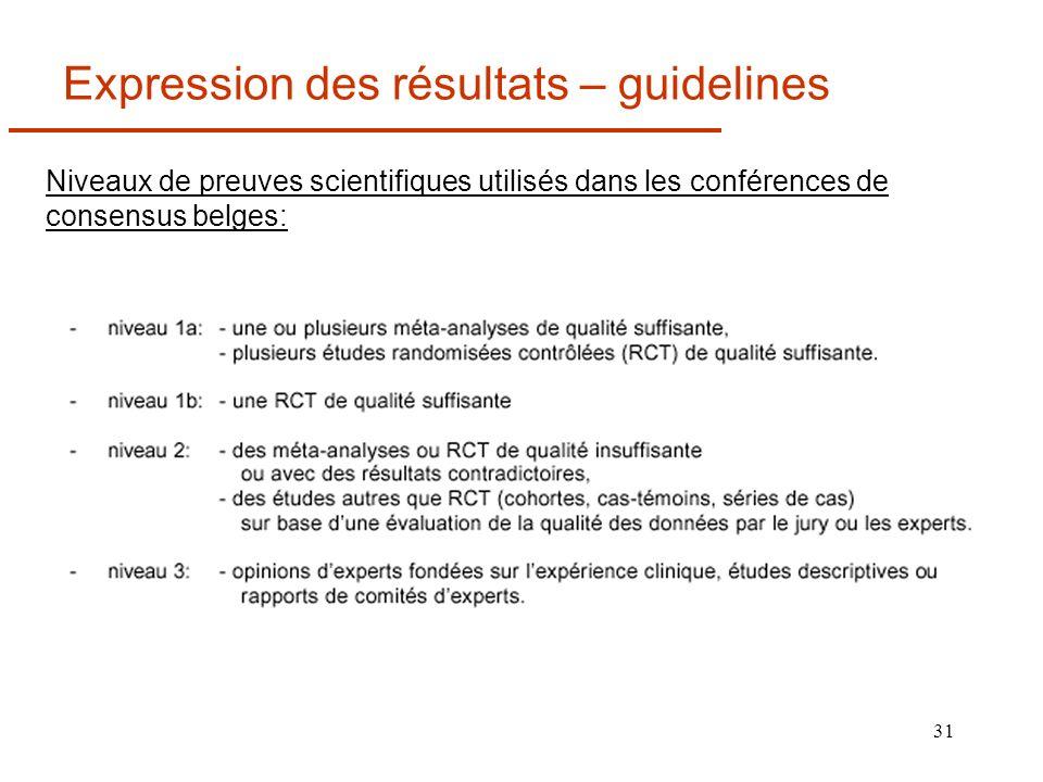 31 Expression des résultats – guidelines Niveaux de preuves scientifiques utilisés dans les conférences de consensus belges: