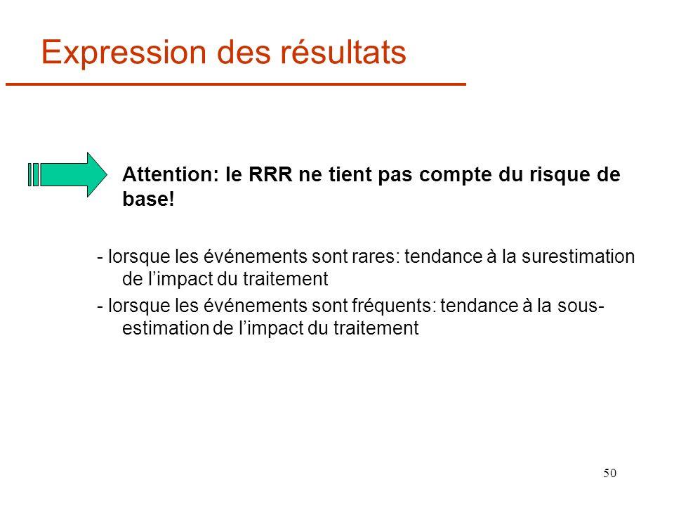 50 Expression des résultats Attention: le RRR ne tient pas compte du risque de base! - lorsque les événements sont rares: tendance à la surestimation