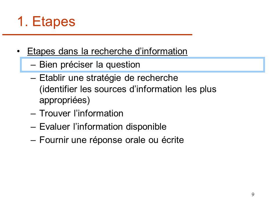 9 1. Etapes Etapes dans la recherche dinformation –Bien préciser la question –Etablir une stratégie de recherche (identifier les sources dinformation