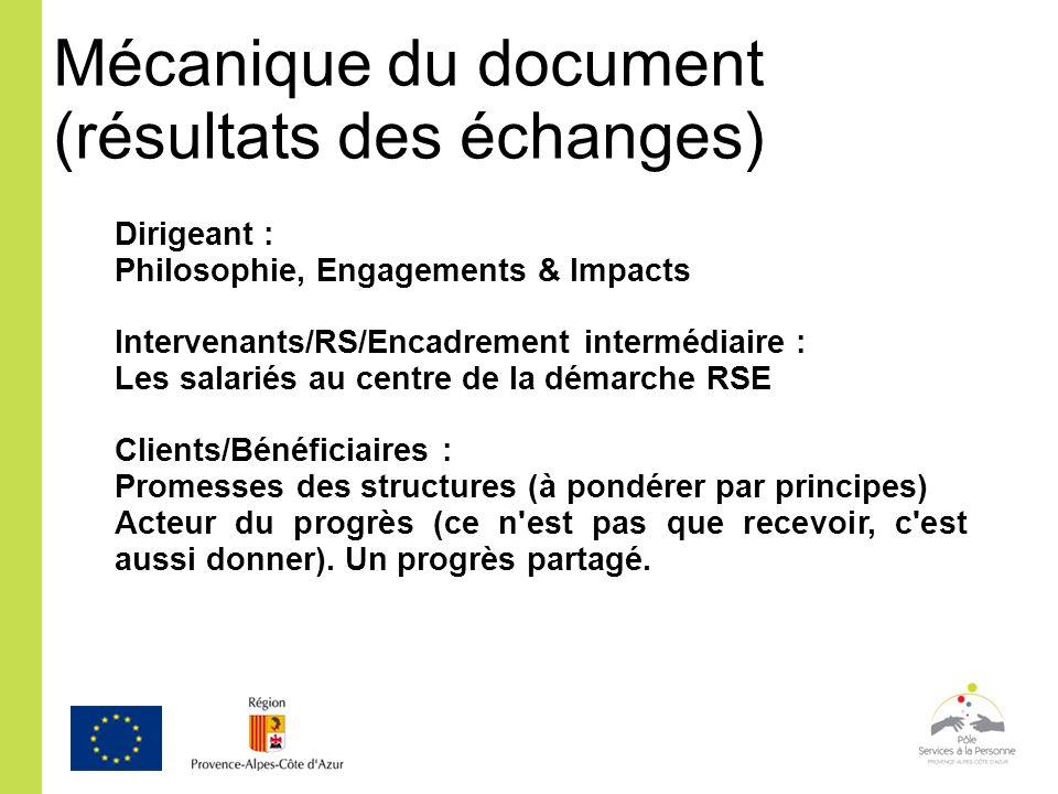 Mécanique du document (résultats des échanges) Dirigeant : Philosophie, Engagements & Impacts Intervenants/RS/Encadrement intermédiaire : Les salariés