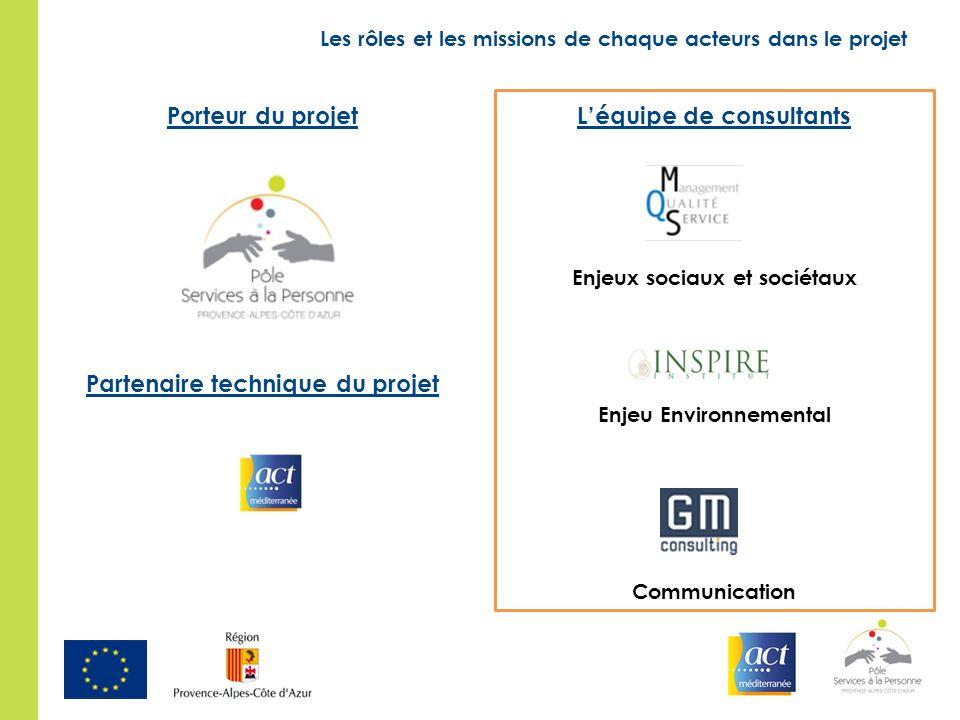 Porteur du projet Partenaire technique du projet Les rôles et les missions de chaque acteurs dans le projet Léquipe de consultants Enjeux sociaux et s